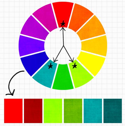 chọn màu tương phản bổ xung